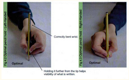 Left and Right Handed Optimal Pencil Hold